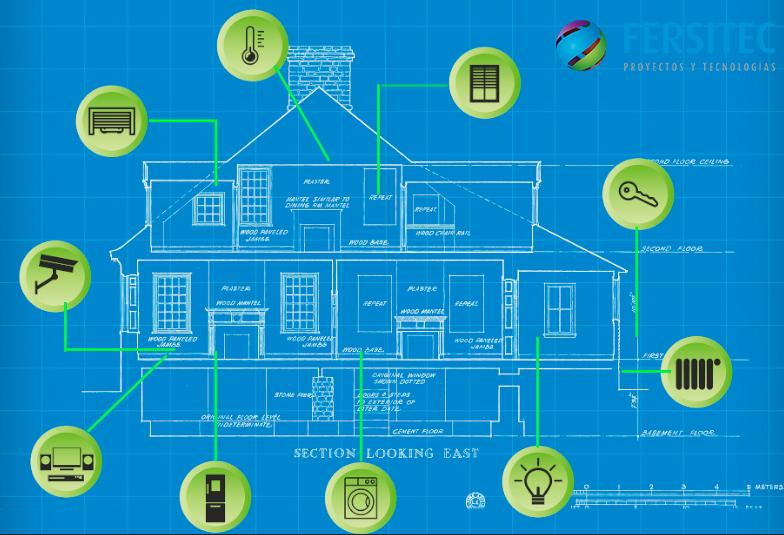 Gestión de edificios: Un mundo más interesante y eficiente