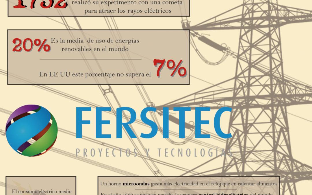 """Curiosidades, historia y más de la """"Electricidad"""""""